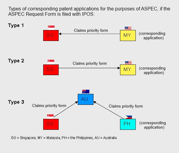 ASPEC patent application diagram